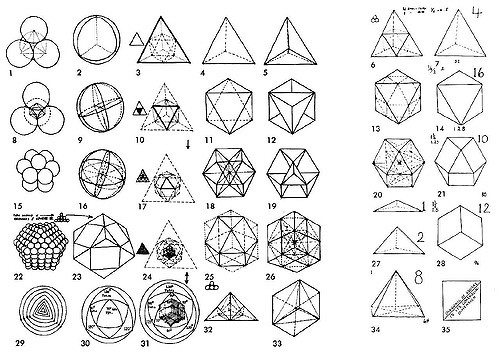 Subjectivity in Mathematics – Implications of Richard Buckminster Fuller's Energetic Geometry